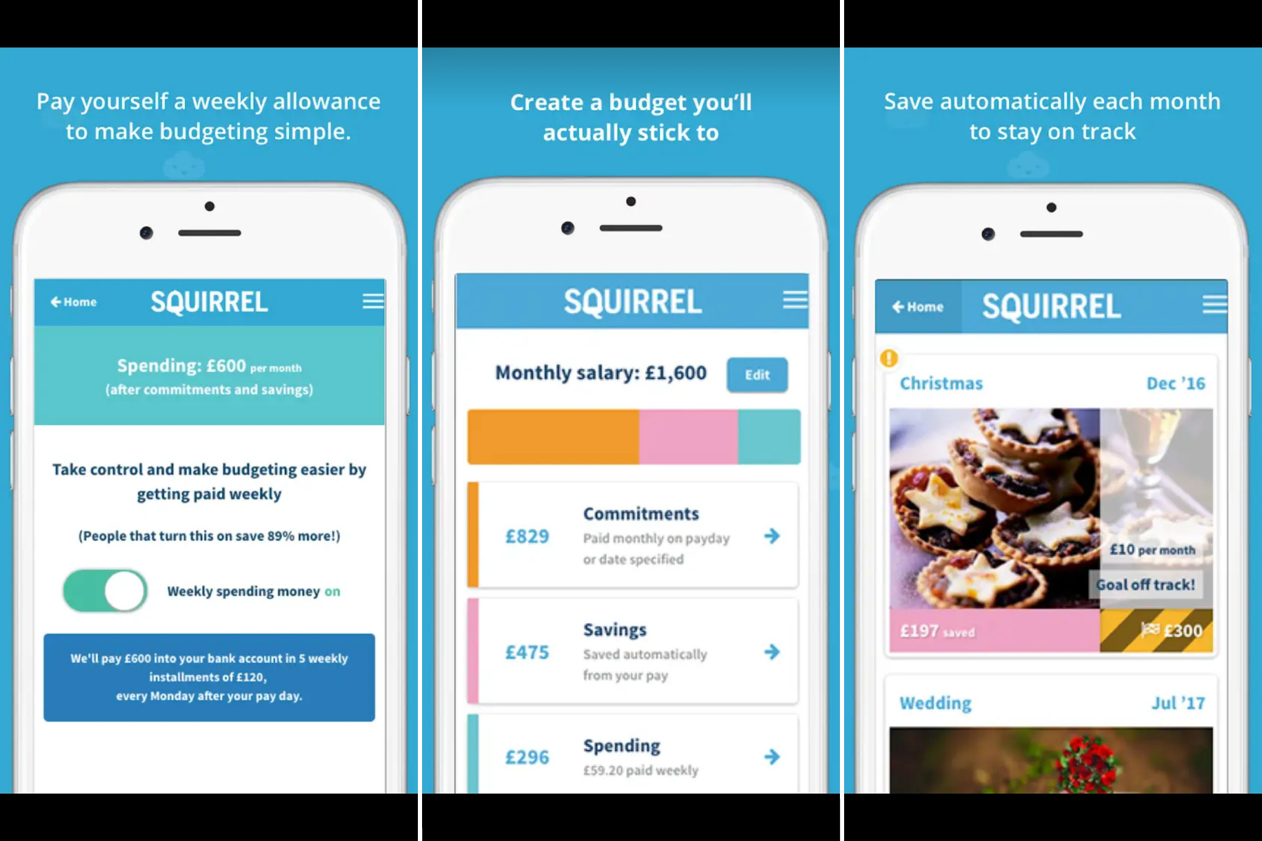 11 Effective Budgeting Apps for Students | Student Hut